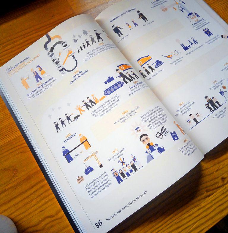 Ilustración editorial para la revista Internationale